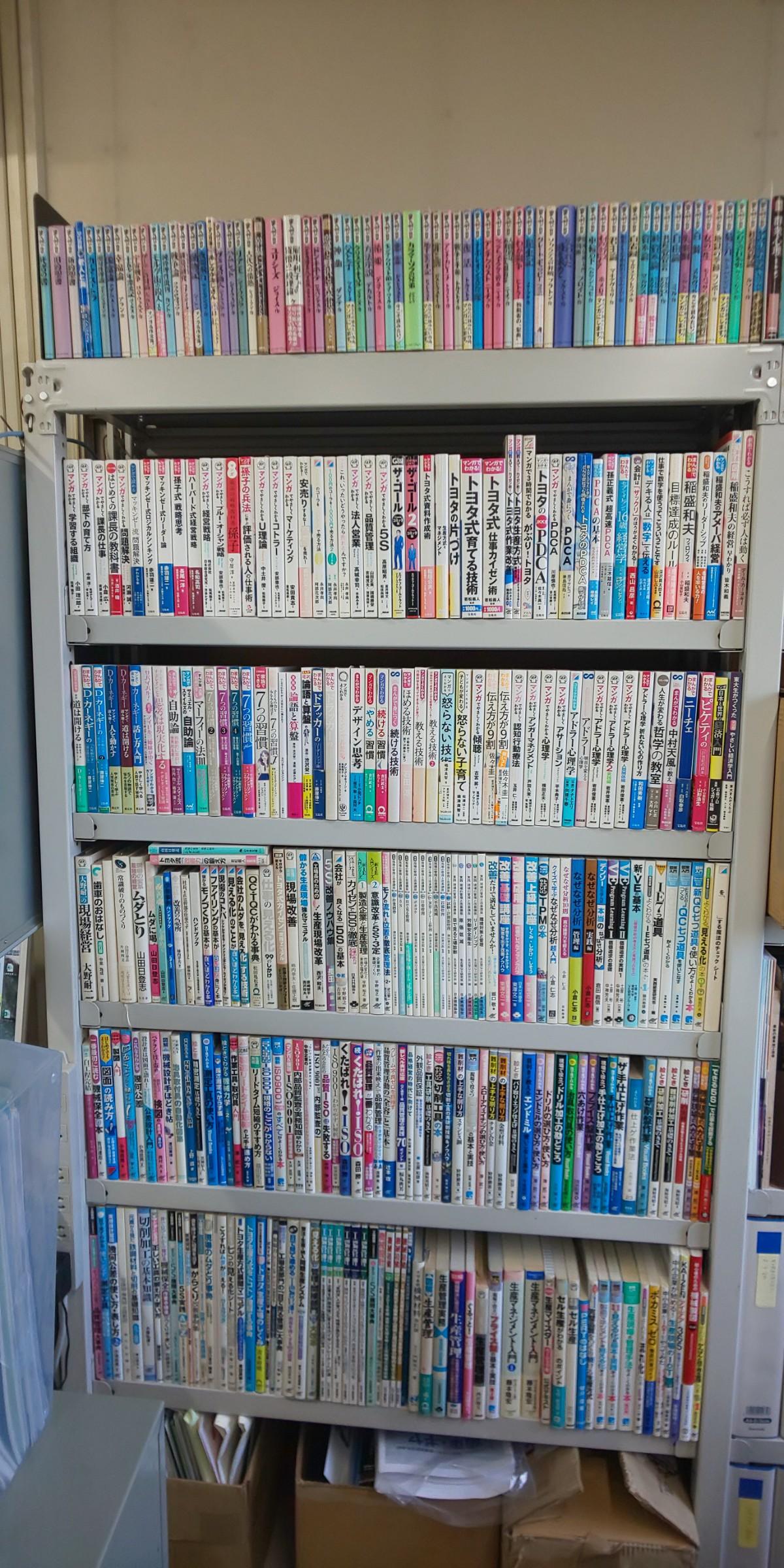 本棚の様子の全体図